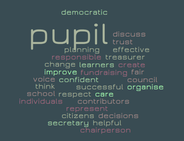 pupil council wordle